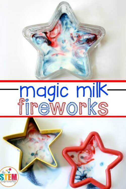 Magic Milk Fireworks