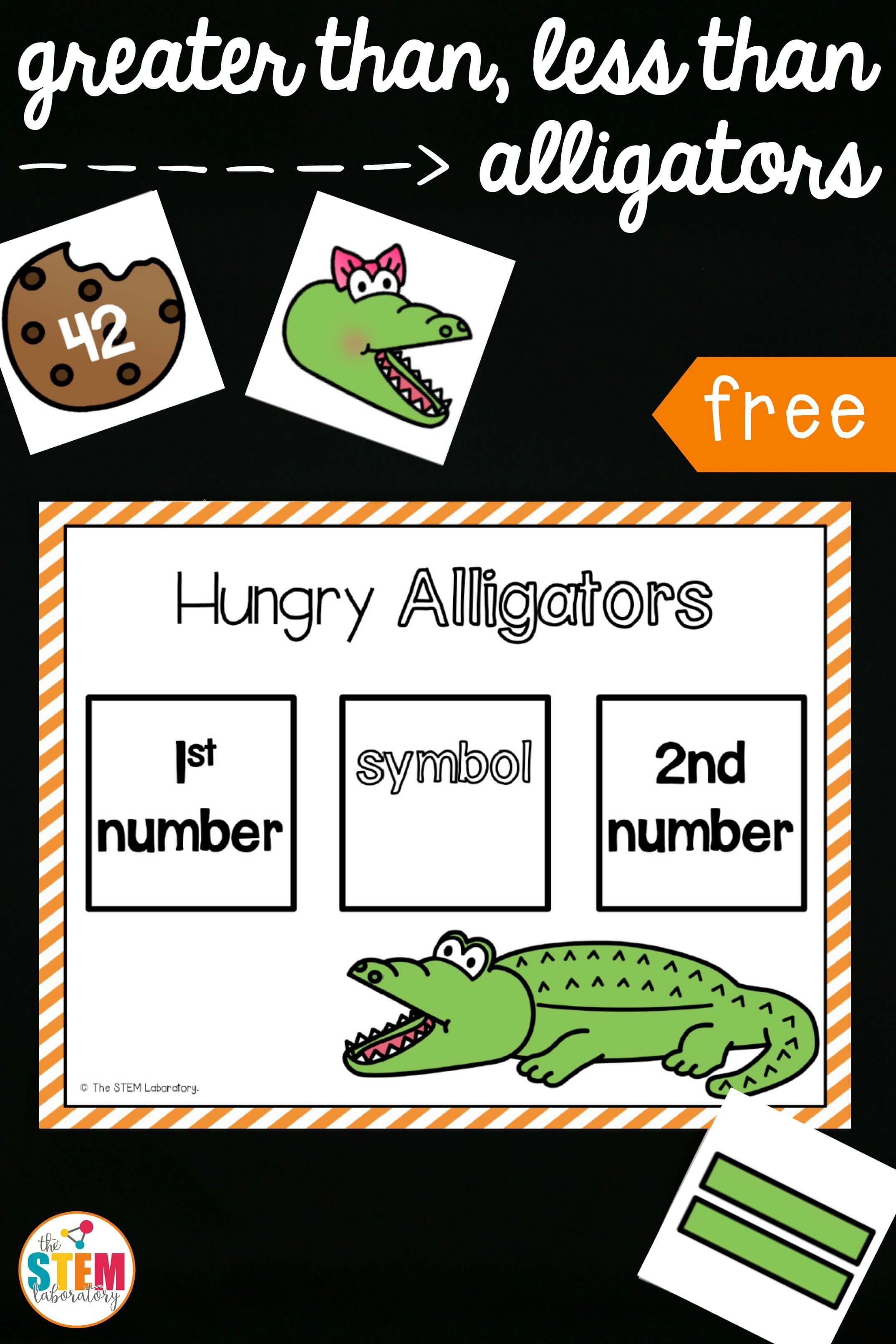 picture relating to Greater Than Less Than Alligator Printable referred to as Better Than, Fewer Than Alligators - The Stem Laboratory