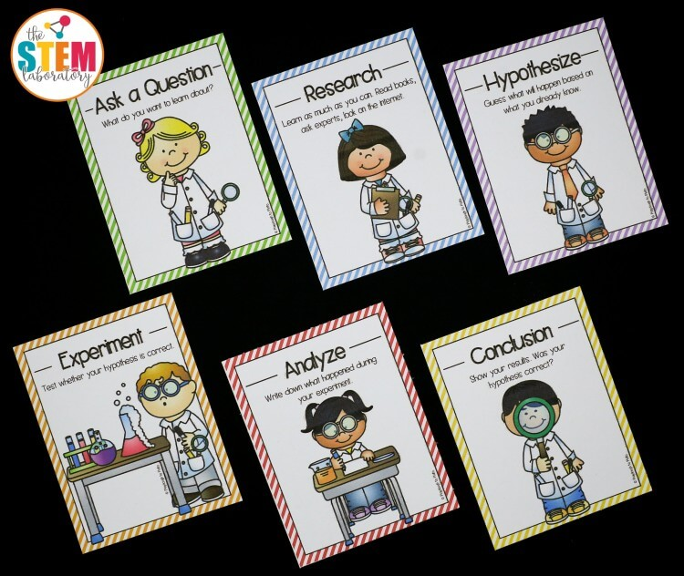 Free Scientific Method Posters for Kids!