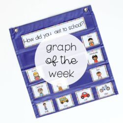 Graph of the Week Bundle
