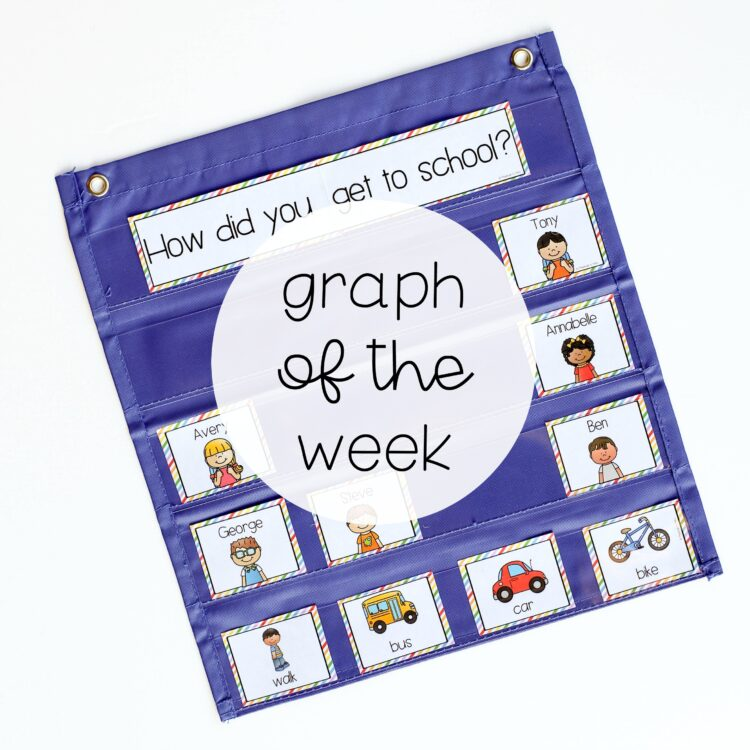 Graph of the Week Bundle by The Stem Laboratory