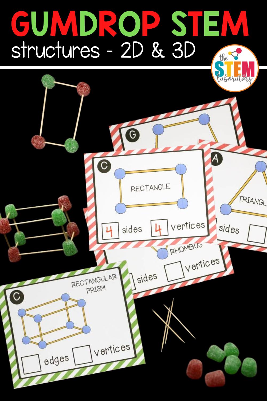 Gumdrop STEM Structures