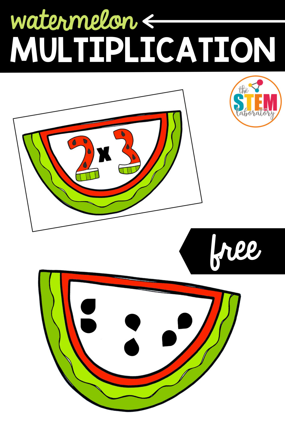 Watermelon Multiplication Activity